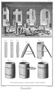Tonnelier, pl. I de Diderot et d'Alembert