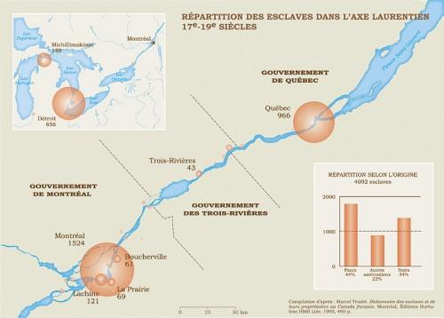 Répartition démographique des esclaves dans la vallée du Saint-Laurent