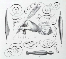 L'art d'écrire, planche. III de l'Encyclopédie, ou dictionnaire raisonné des sciences, des arts et des métiers, 1762-1772, par Diderot et d'Alembert